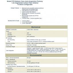 AvL Technologies 1.30m Ruggedized Integrated Terminal