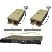 Foxcom GPS/GNSS Distribution for Data Centers