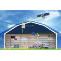Foxcom GPS/GNSS Repeaters for Hangars