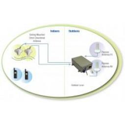 Foxcom Iridium Coaxial Repeater
