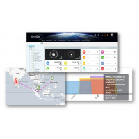 NovelNet NMS Dashboard