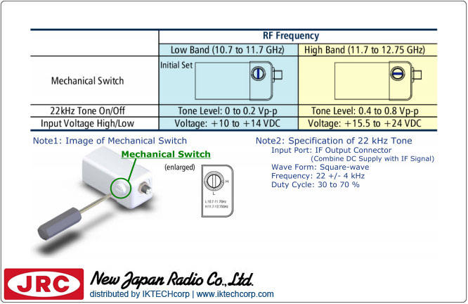 New Japan Radio NJRC NJR2841EN 2LO PLL LNB (10.7 to 11.7 GHz / 11.7 to 12.75 GHz) Low Noise Block External Reference N-Type Connector Specifications of Local Switch